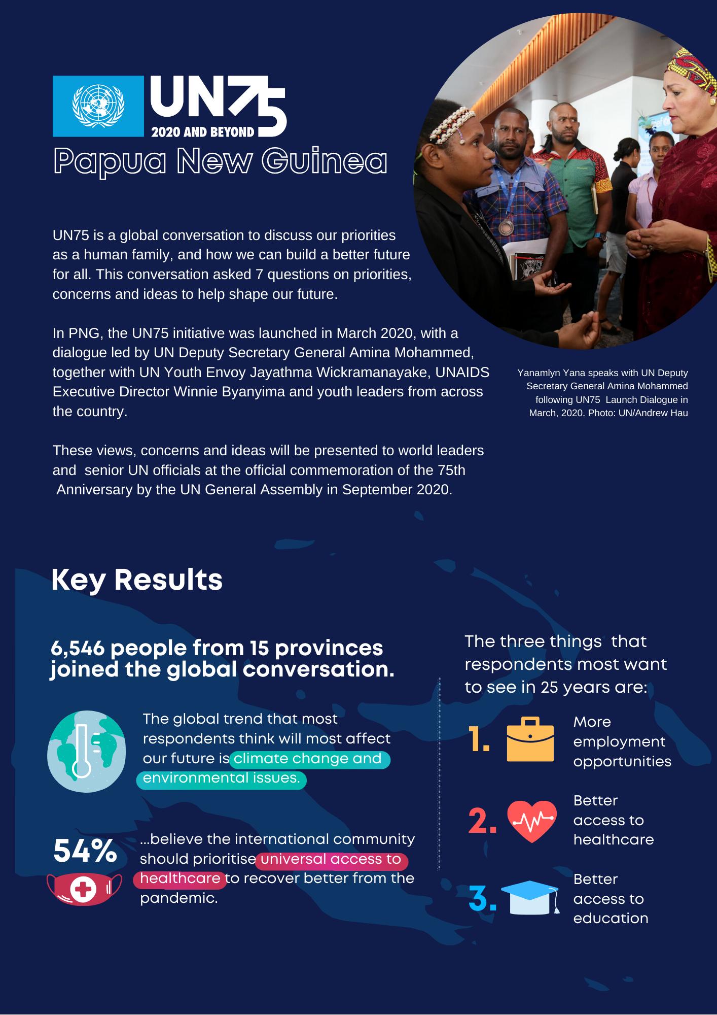 UN75 Survey Results PNG